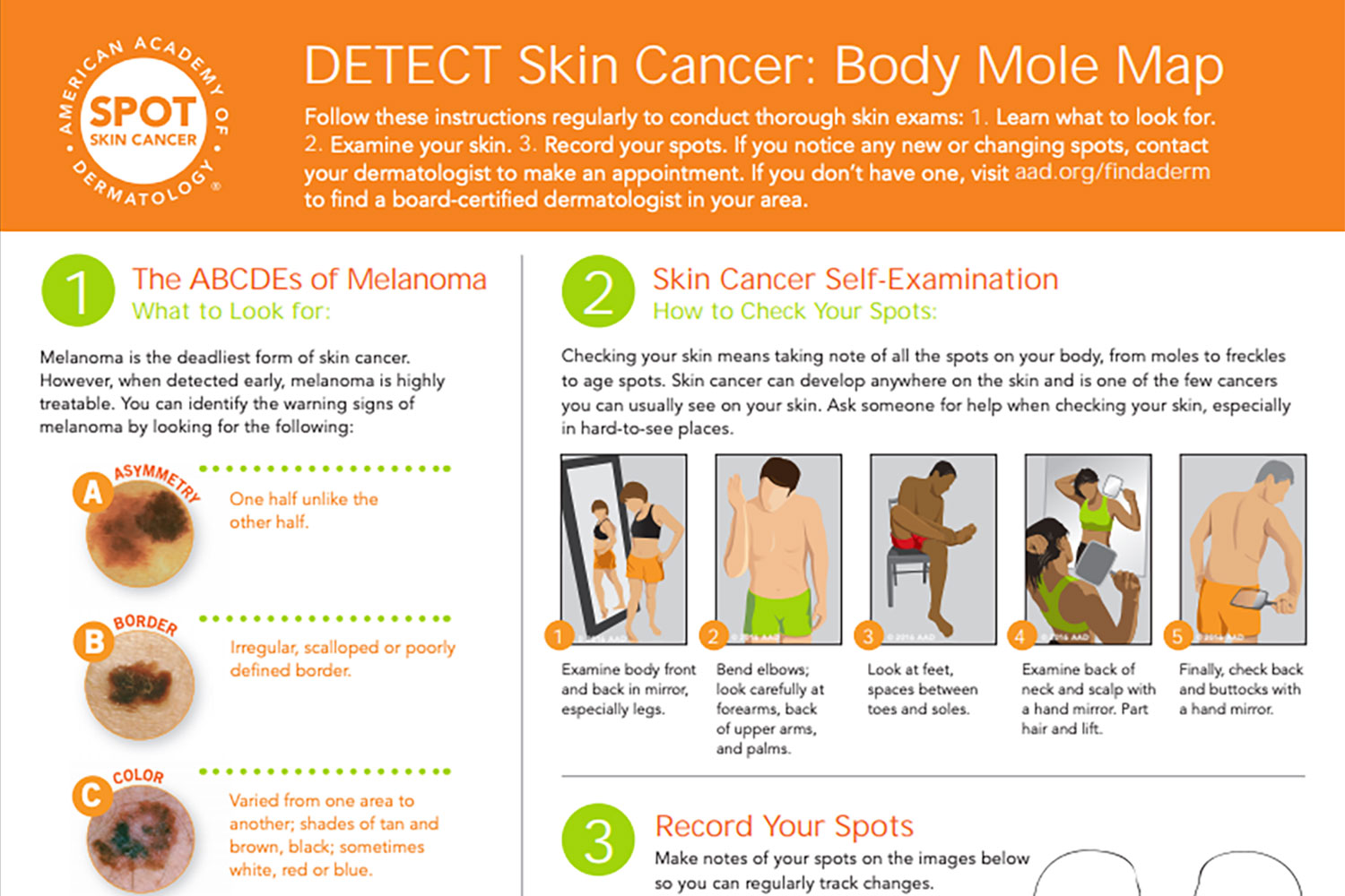 Download your own Body Mole Map